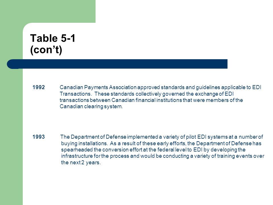 Table 5-1 (cont) 1992Canadian Payments Association approved standards and guidelines applicable to EDI Transactions.