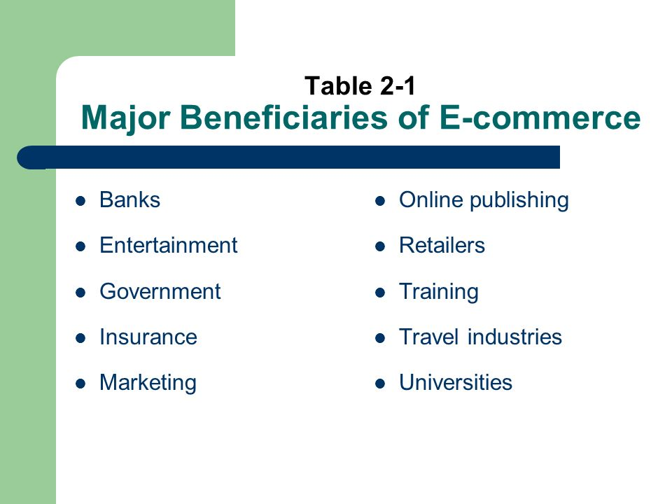 Table 4-1 Comparison of the Internet, Intranet and Extranet The InternetIntranetExtranet Access Public Private Information Fragmented ProprietaryShared by close business Partners Users Everybody Members of an organization Groups of closely related companies