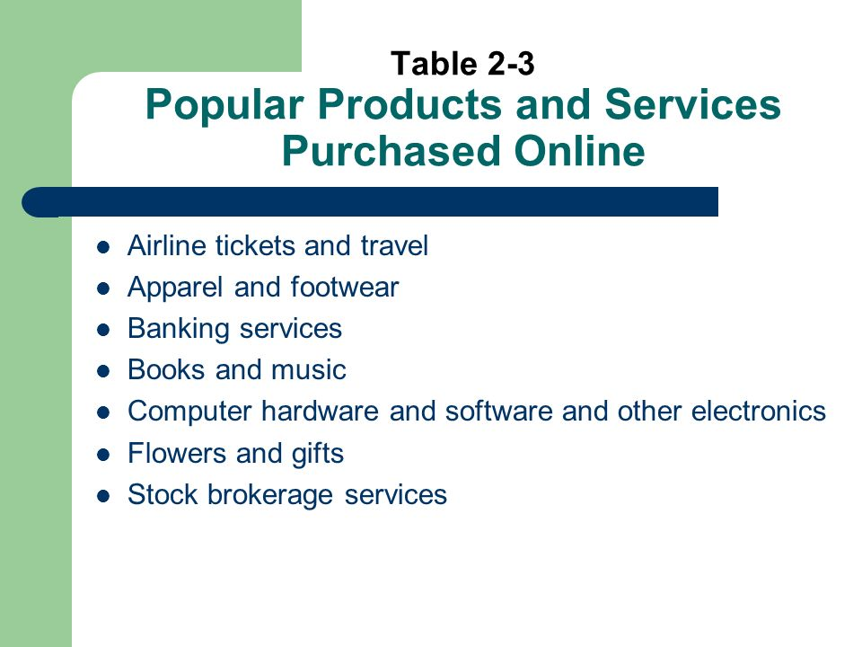 Table 2-3 Popular Products and Services Purchased Online Airline tickets and travel Apparel and footwear Banking services Books and music Computer hardware and software and other electronics Flowers and gifts Stock brokerage services