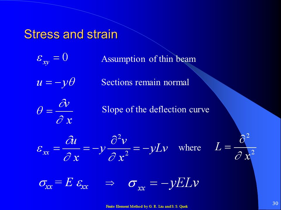 Finite Element Method by G. R. Liu and S. S. Quek 30 Stress and strain Assumption of thin beam Sections remain normal Slope of the deflection curve wh