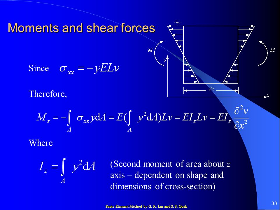 Finite Element Method by G. R. Liu and S. S. Quek 33 Moments and shear forces Since Therefore, Where (Second moment of area about z axis – dependent o
