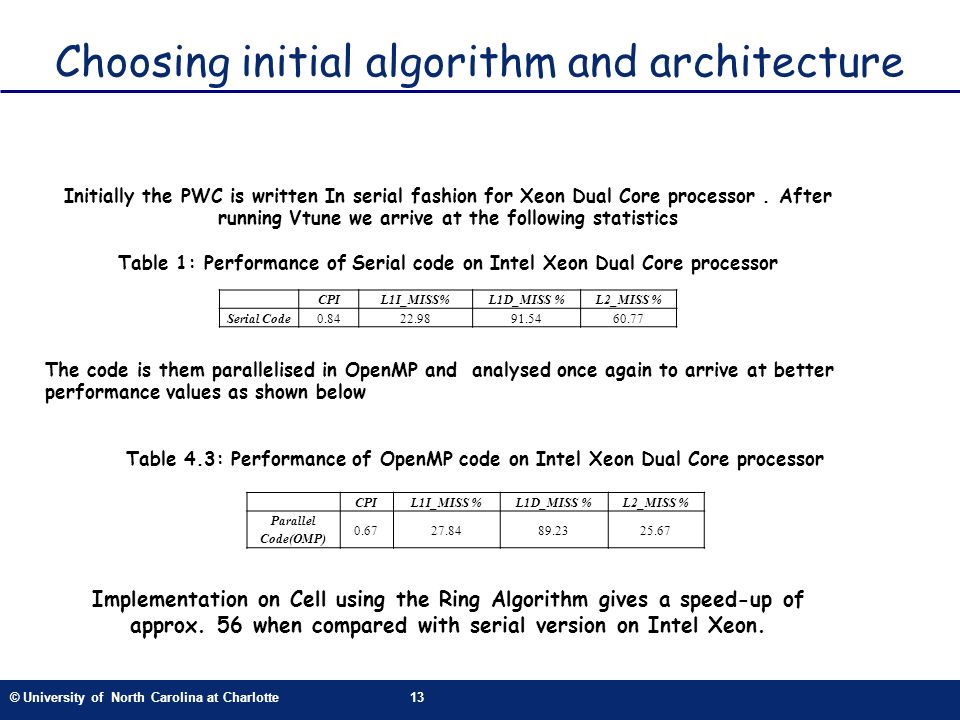 © University of North Carolina at Charlotte13 Choosing initial algorithm and architecture CPIL1I_MISS%L1D_MISS %L2_MISS % Serial Code0.8422.9891.5460.77 Initially the PWC is written In serial fashion for Xeon Dual Core processor.