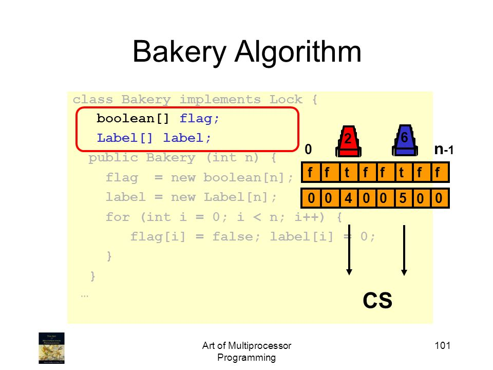 Art of Multiprocessor Programming 101 Bakery Algorithm class Bakery implements Lock { boolean[] flag; Label[] label; public Bakery (int n) { flag = ne