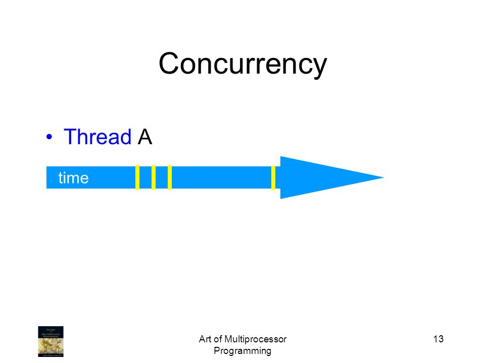 Art of Multiprocessor Programming 13 time Thread A Concurrency
