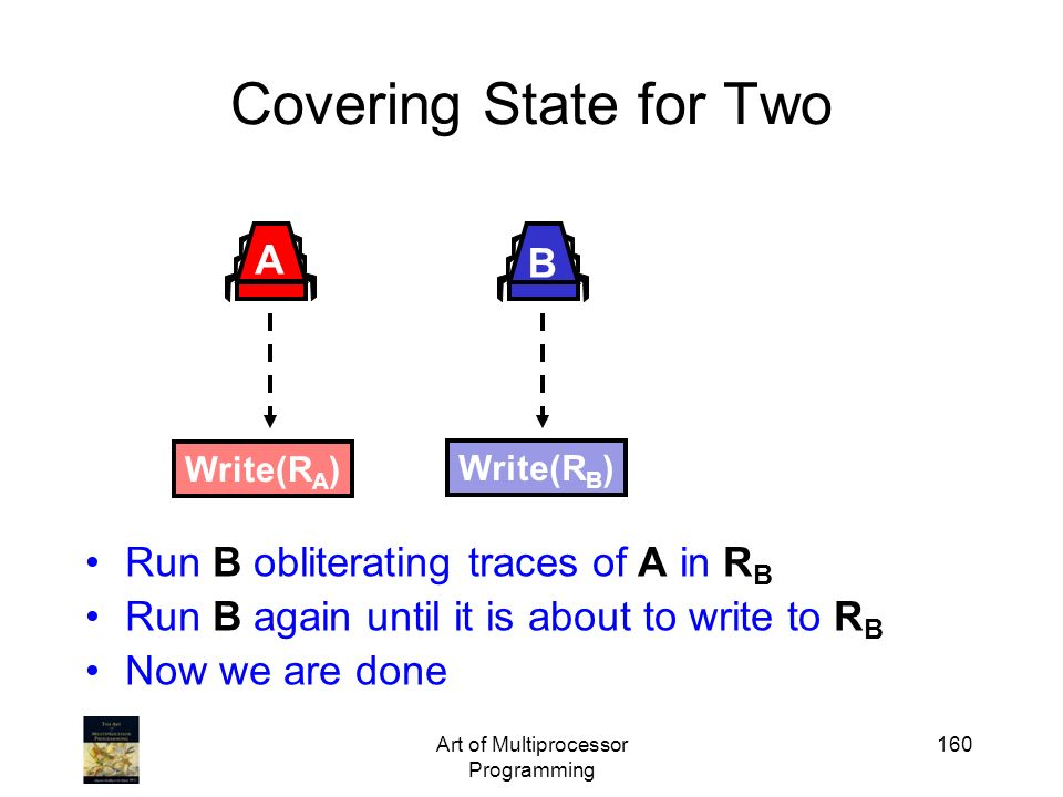 Art of Multiprocessor Programming 160 Covering State for Two Run B obliterating traces of A in R B Run B again until it is about to write to R B Now w