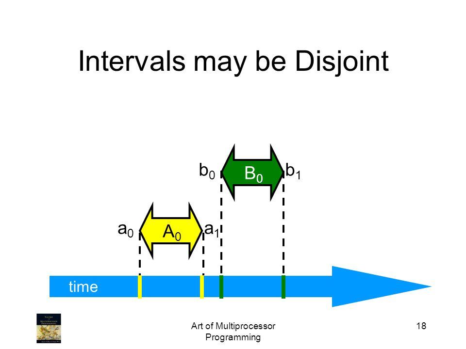 Art of Multiprocessor Programming 18 time Intervals may be Disjoint a0a0 a1a1 A0A0 b0b0 b1b1 B0B0