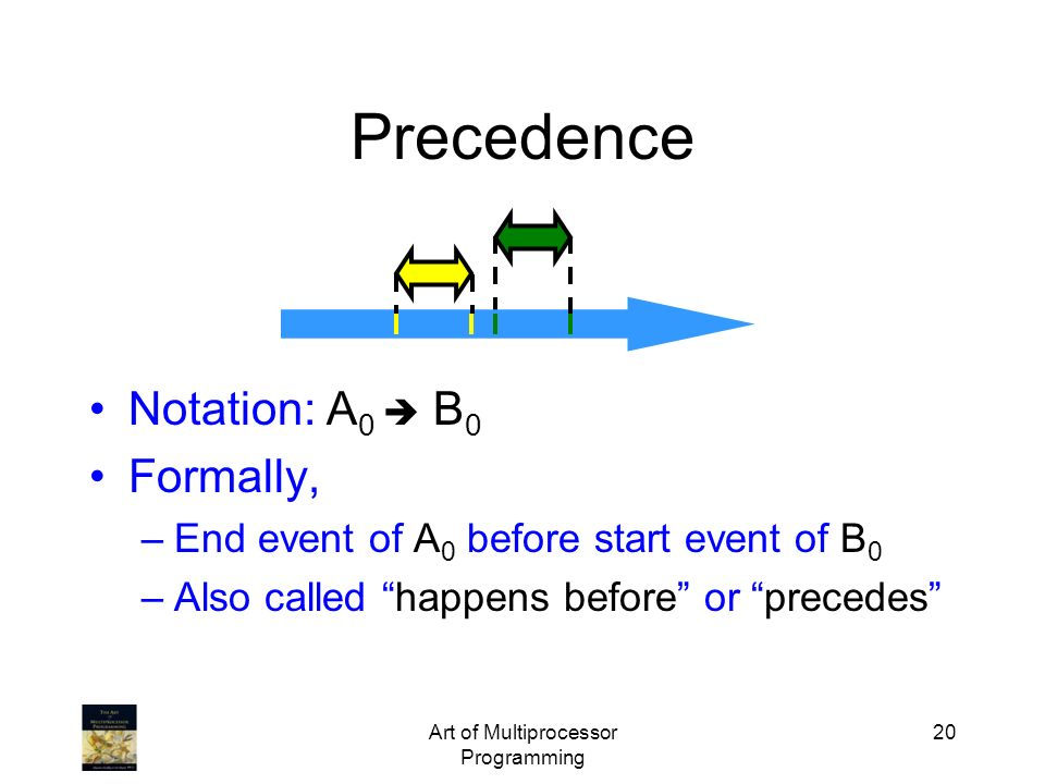 Art of Multiprocessor Programming 20 Precedence Notation: A 0 B 0 Formally, –End event of A 0 before start event of B 0 –Also called happens before or