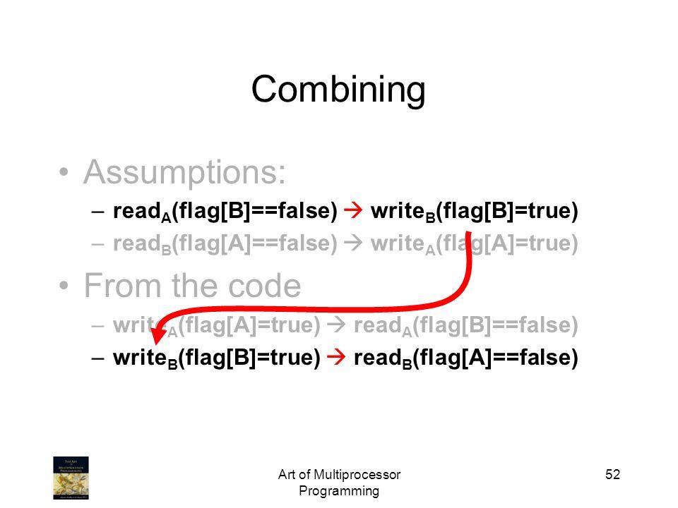 Art of Multiprocessor Programming 52 Assumptions: –read A (flag[B]==false) write B (flag[B]=true) –read B (flag[A]==false) write A (flag[A]=true) From
