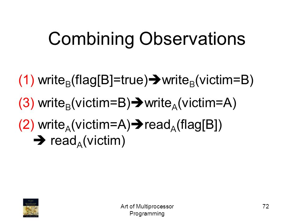 Art of Multiprocessor Programming 72 Combining Observations (1) write B (flag[B]=true) write B (victim=B) (3) write B (victim=B) write A (victim=A) (2