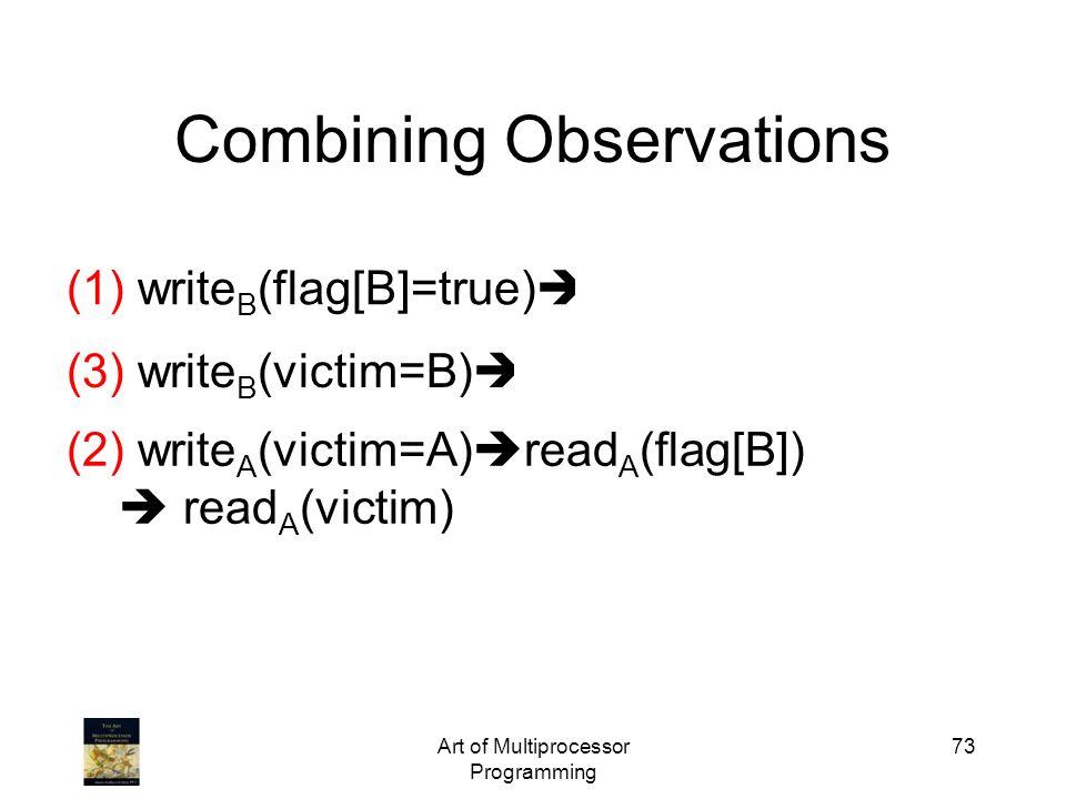 Art of Multiprocessor Programming 73 Combining Observations (1) write B (flag[B]=true) write B (victim=B) (3) write B (victim=B) write A (victim=A) (2