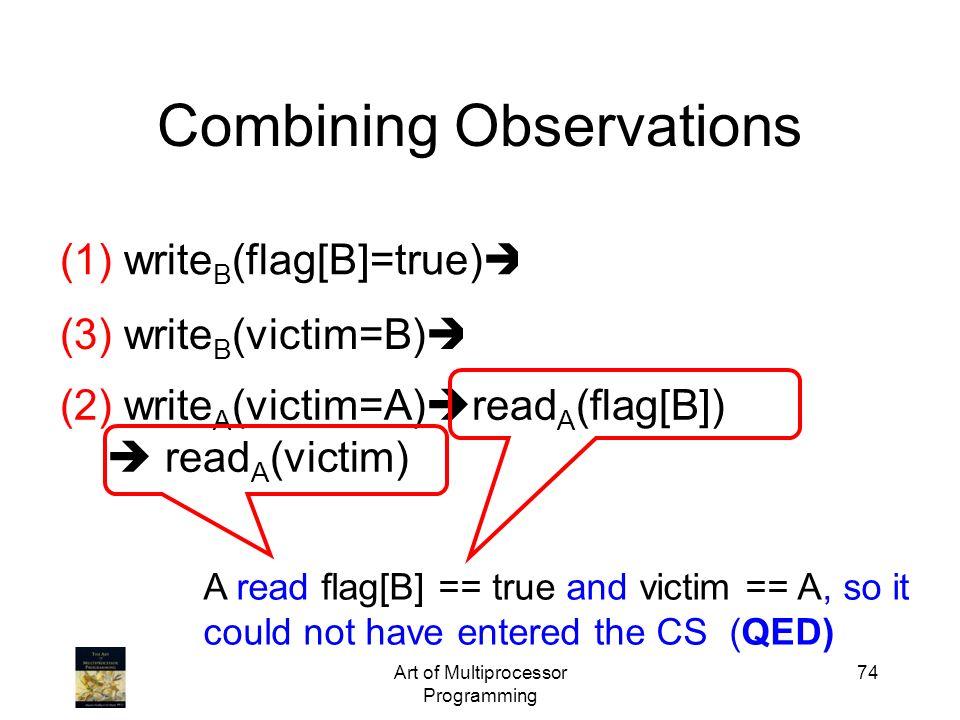 Art of Multiprocessor Programming 74 Combining Observations (1) write B (flag[B]=true) write B (victim=B) (3) write B (victim=B) write A (victim=A) (2