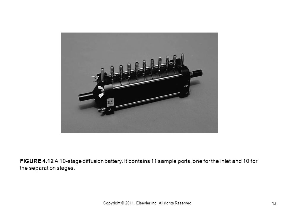 13 Copyright © 2011, Elsevier Inc. All rights Reserved. FIGURE 4.12 A 10-stage diffusion battery. It contains 11 sample ports, one for the inlet and 1