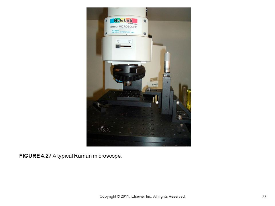 28 Copyright © 2011, Elsevier Inc. All rights Reserved. FIGURE 4.27 A typical Raman microscope.