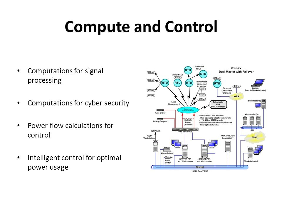 Compute and Control Computations for signal processing Computations for cyber security Power flow calculations for control Intelligent control for optimal power usage