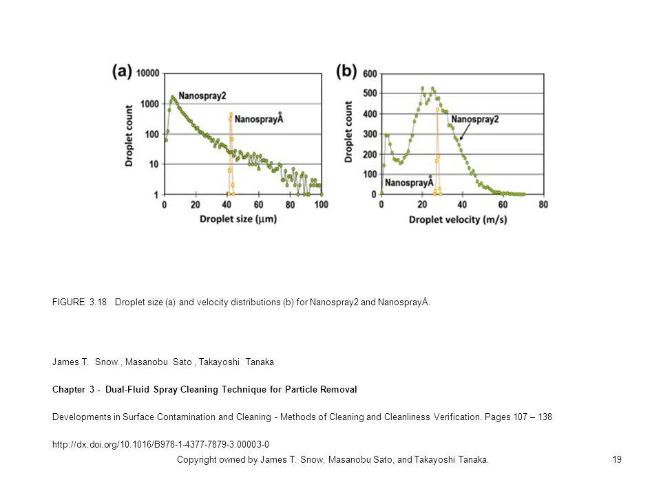 FIGURE 3.18 Droplet size (a) and velocity distributions (b) for Nanospray2 and NanosprayÅ.