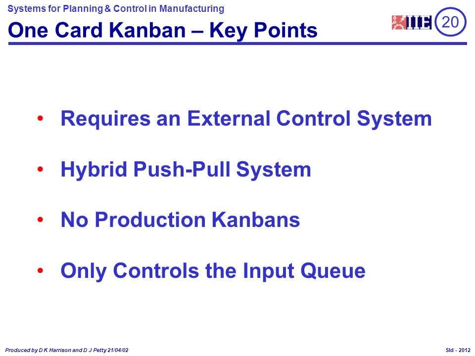 Systems for Planning & Control in Manufacturing Produced by D K Harrison and D J Petty 21/04/02 Sld - One Card Kanban – Key Points Requires an Externa
