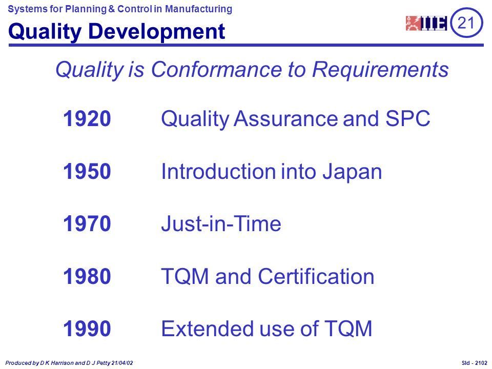 Systems for Planning & Control in Manufacturing Produced by D K Harrison and D J Petty 21/04/02 Sld - 1920Quality Assurance and SPC 1950Introduction i