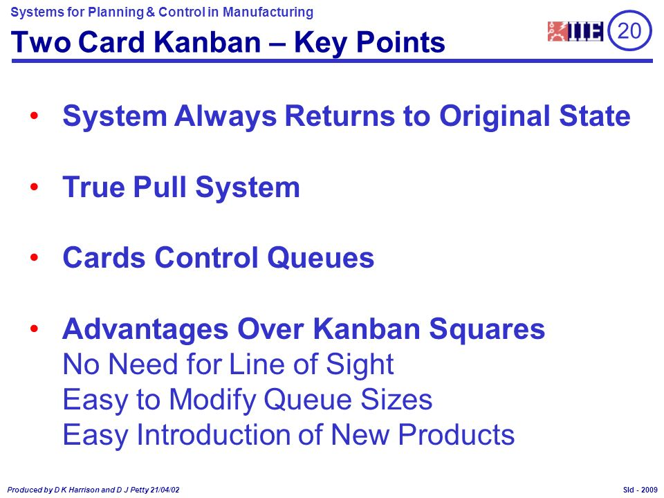 Systems for Planning & Control in Manufacturing Produced by D K Harrison and D J Petty 21/04/02 Sld - One Card Kanban – Steps 1, 2 and 3 20 W W W W Step 1 W Empty Container Sent from Downstream Workcentre W W W Step 2 W Full Container Sent to Downstream Workcentre Step 3: Production Triggered by External Control W 2010