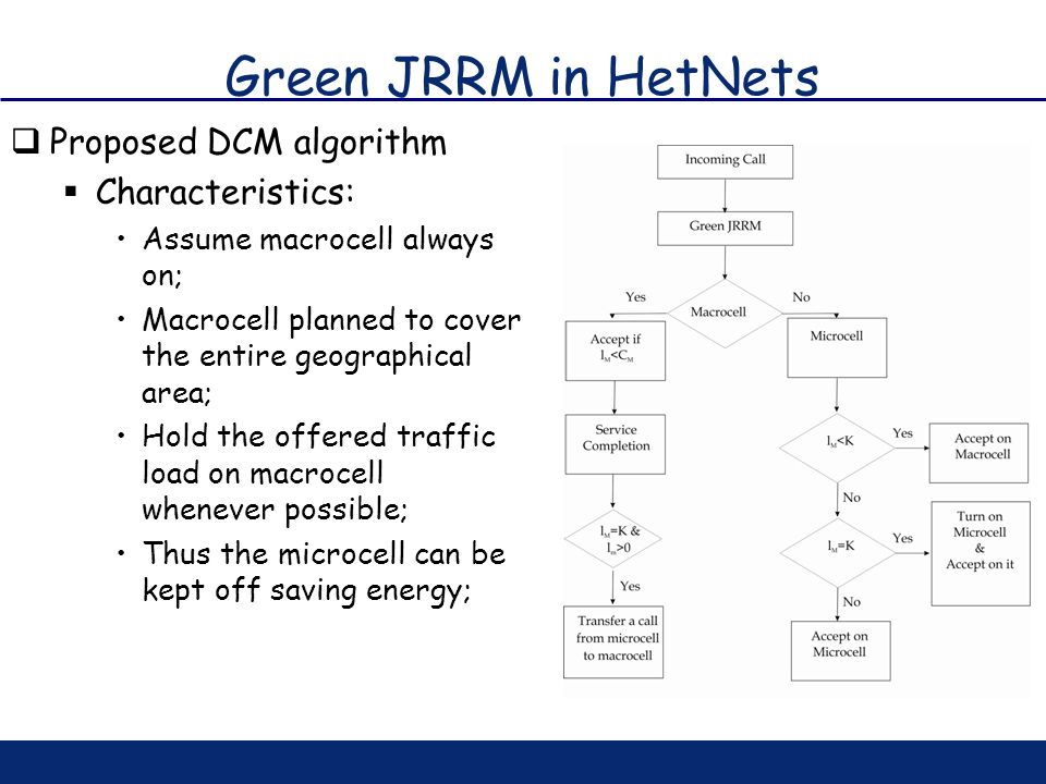 Green JRRM in HetNets Proposed DCM algorithm Characteristics: Assume macrocell always on; Macrocell planned to cover the entire geographical area; Hol