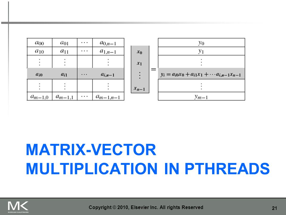 21 MATRIX-VECTOR MULTIPLICATION IN PTHREADS Copyright © 2010, Elsevier Inc. All rights Reserved