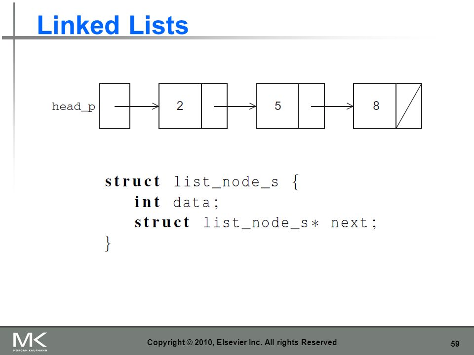 59 Linked Lists Copyright © 2010, Elsevier Inc. All rights Reserved