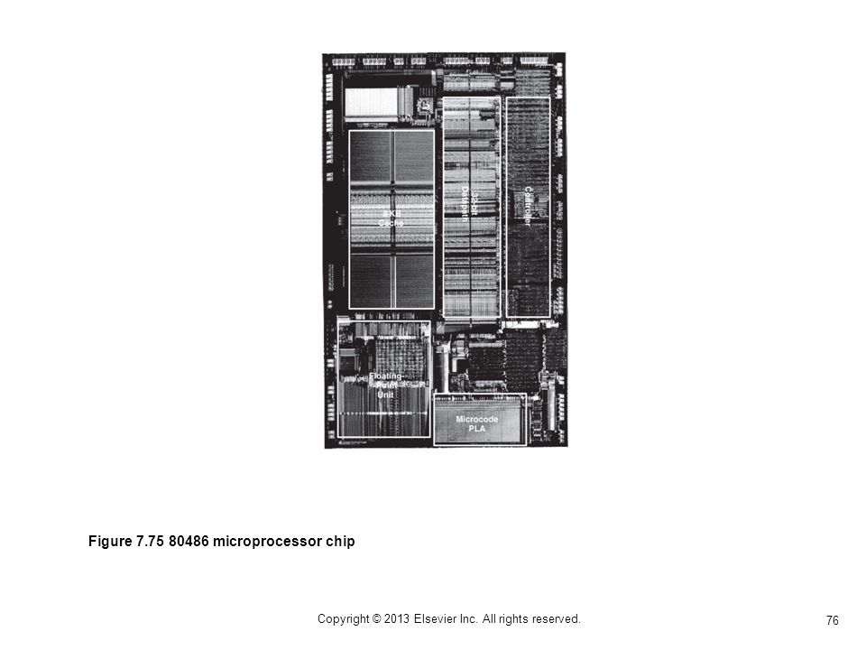 76 Copyright © 2013 Elsevier Inc. All rights reserved. Figure 7.75 80486 microprocessor chip
