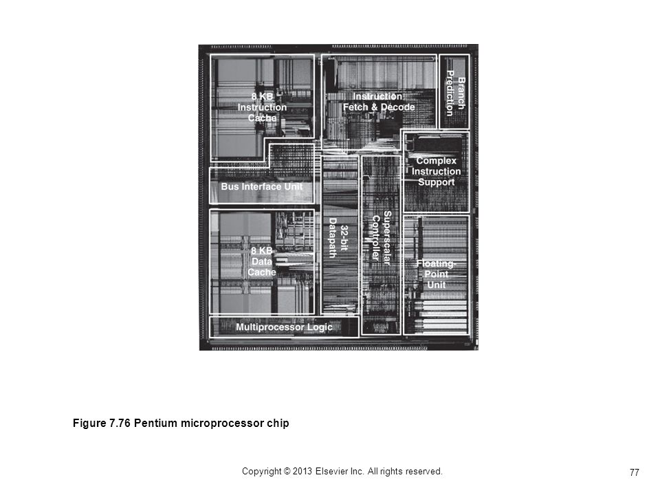 77 Copyright © 2013 Elsevier Inc. All rights reserved. Figure 7.76 Pentium microprocessor chip