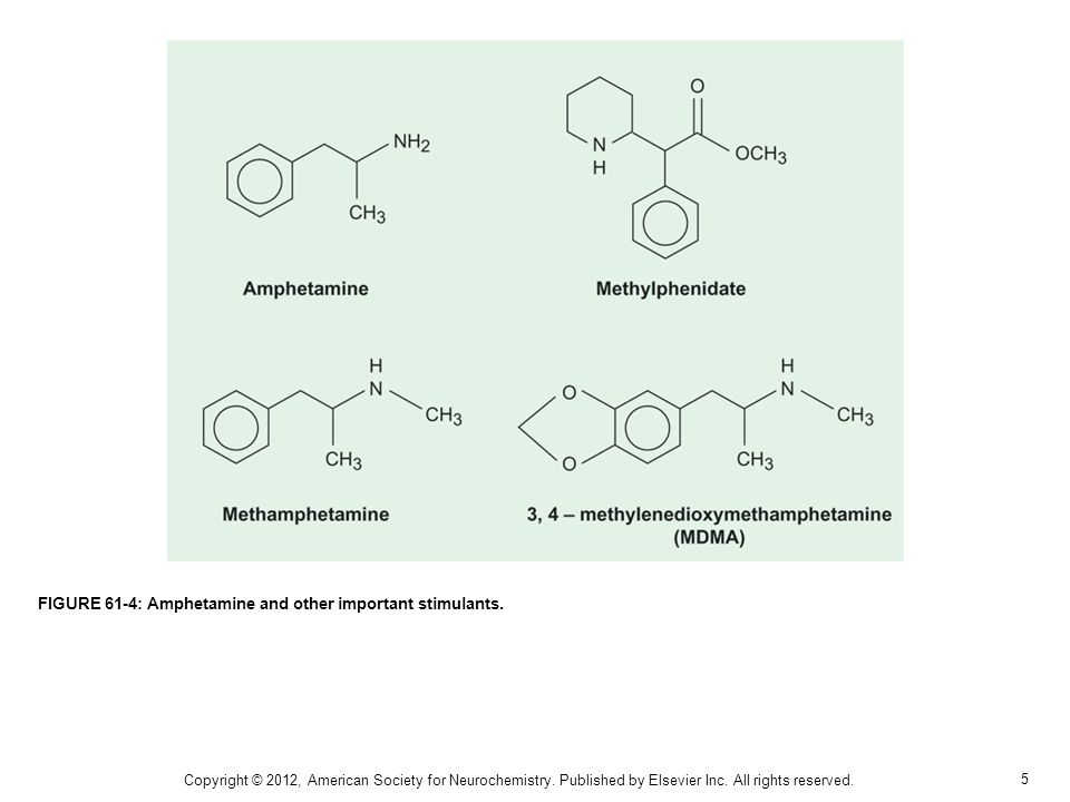 5 FIGURE 61-4: Amphetamine and other important stimulants.