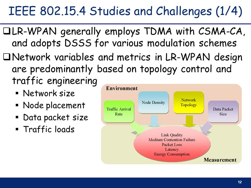 12 IEEE 802.15.4 Studies and Challenges (1/4) LR-WPAN generally employs TDMA with CSMA-CA, and adopts DSSS for various modulation schemes Network vari