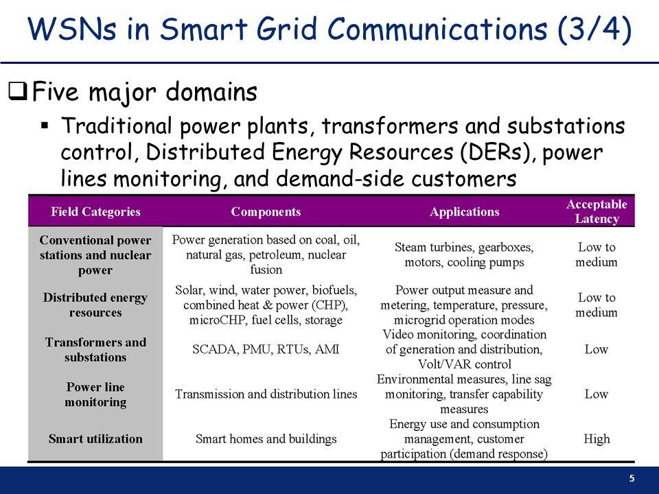 6 WSNs in Smart Grid Communications (4/4) Types of sensors chemical, electrical, environmental, pressure, smart appliances sensors, smart meters, etc.