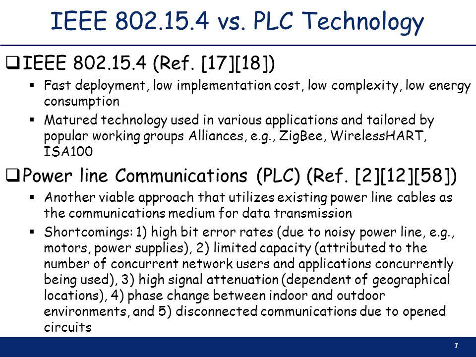 8 IEEE 802.15 Task Groups