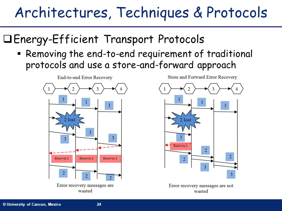© University of Cancun, Mexico24 Architectures, Techniques & Protocols Energy-Efficient Transport Protocols Removing the end-to-end requirement of tra