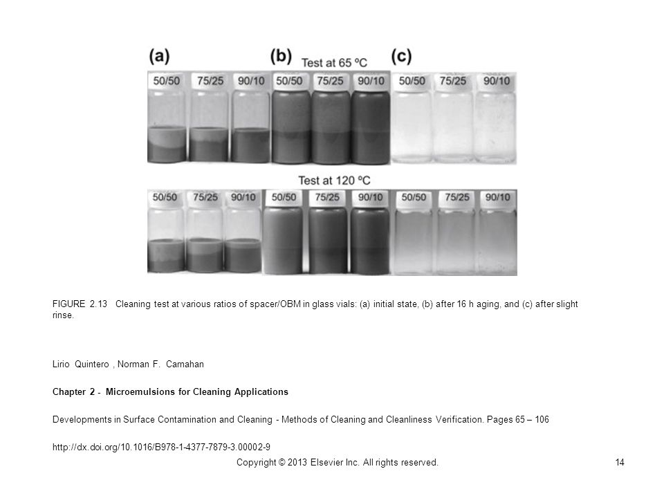 FIGURE 2.13 Cleaning test at various ratios of spacer/OBM in glass vials: (a) initial state, (b) after 16 h aging, and (c) after slight rinse.