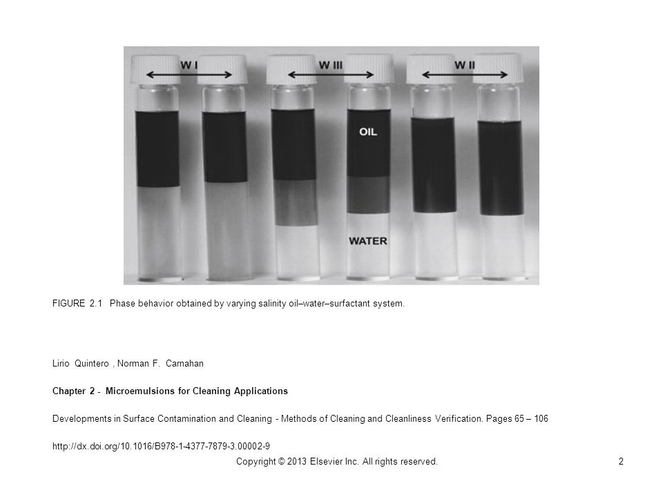FIGURE 2.1 Phase behavior obtained by varying salinity oil–water–surfactant system.