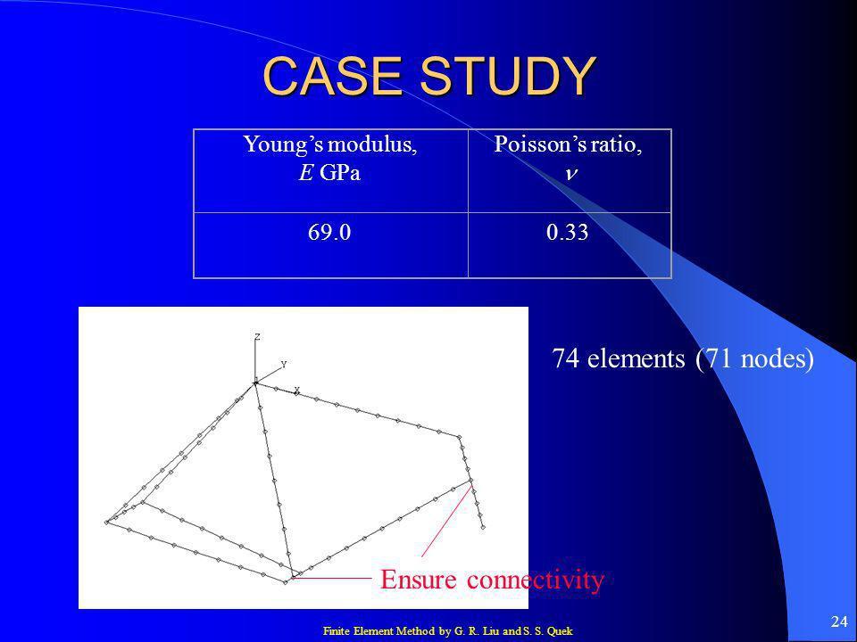 Finite Element Method by G. R. Liu and S. S. Quek 24 CASE STUDY Youngs modulus, E GPa Poissons ratio, 69.00.33 74 elements (71 nodes) Ensure connectiv