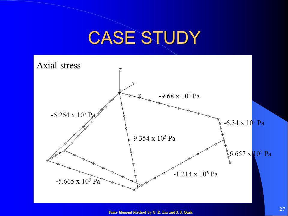 Finite Element Method by G. R. Liu and S. S. Quek 27 CASE STUDY -9.68 x 10 5 Pa -1.214 x 10 6 Pa -6.34 x 10 5 Pa -6.657 x 10 5 Pa 9.354 x 10 5 Pa -5.6
