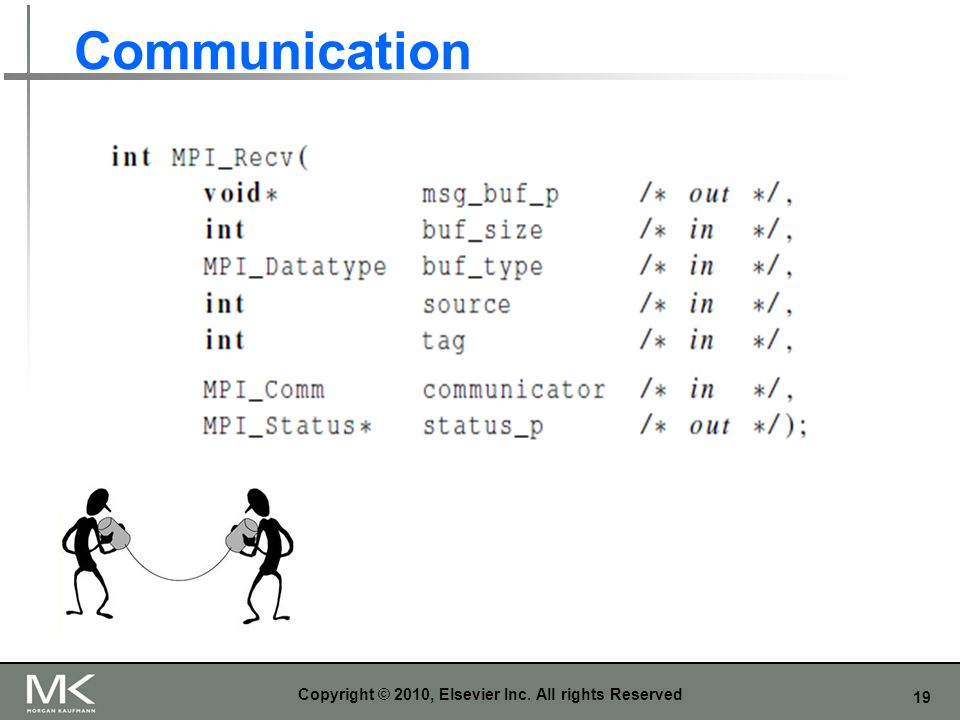 19 Communication Copyright © 2010, Elsevier Inc. All rights Reserved