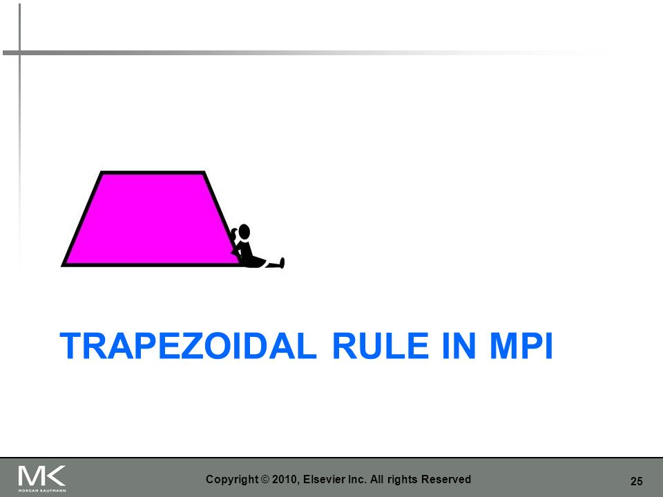 25 TRAPEZOIDAL RULE IN MPI Copyright © 2010, Elsevier Inc. All rights Reserved
