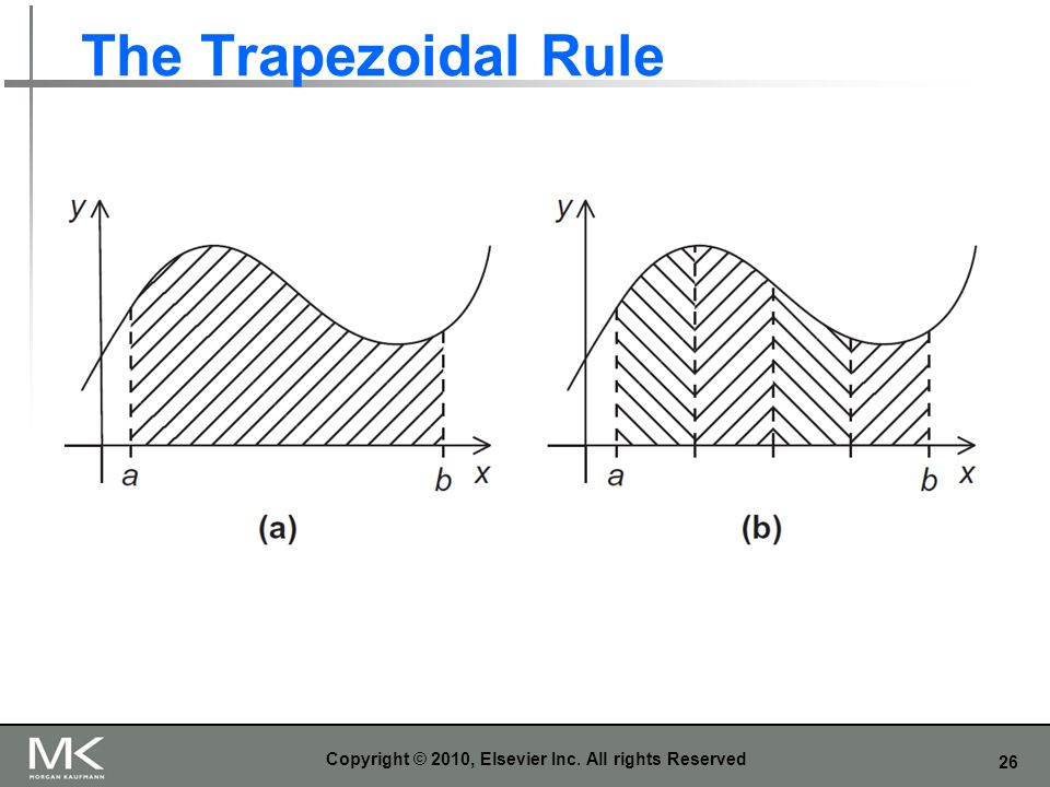 26 The Trapezoidal Rule Copyright © 2010, Elsevier Inc. All rights Reserved