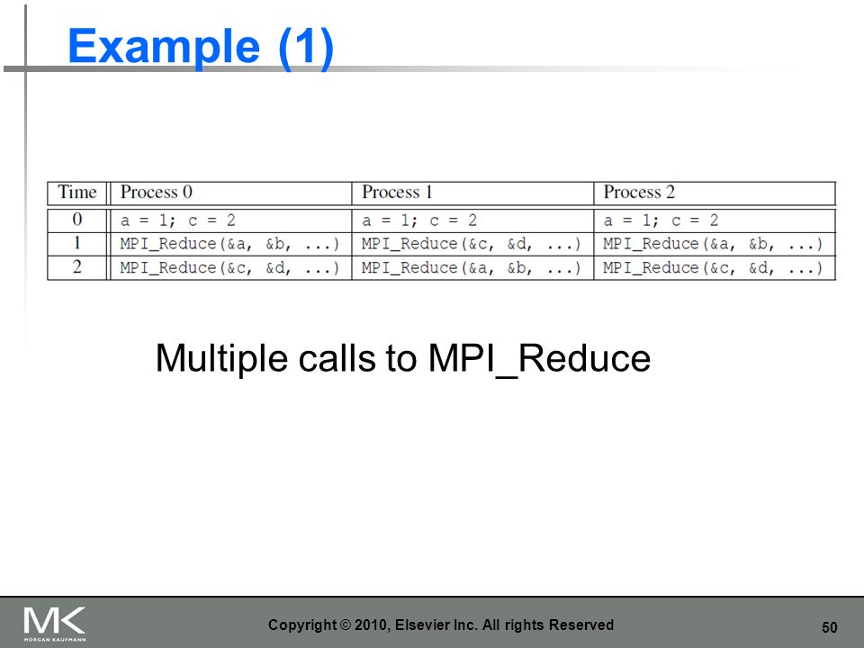 50 Example (1) Copyright © 2010, Elsevier Inc. All rights Reserved Multiple calls to MPI_Reduce