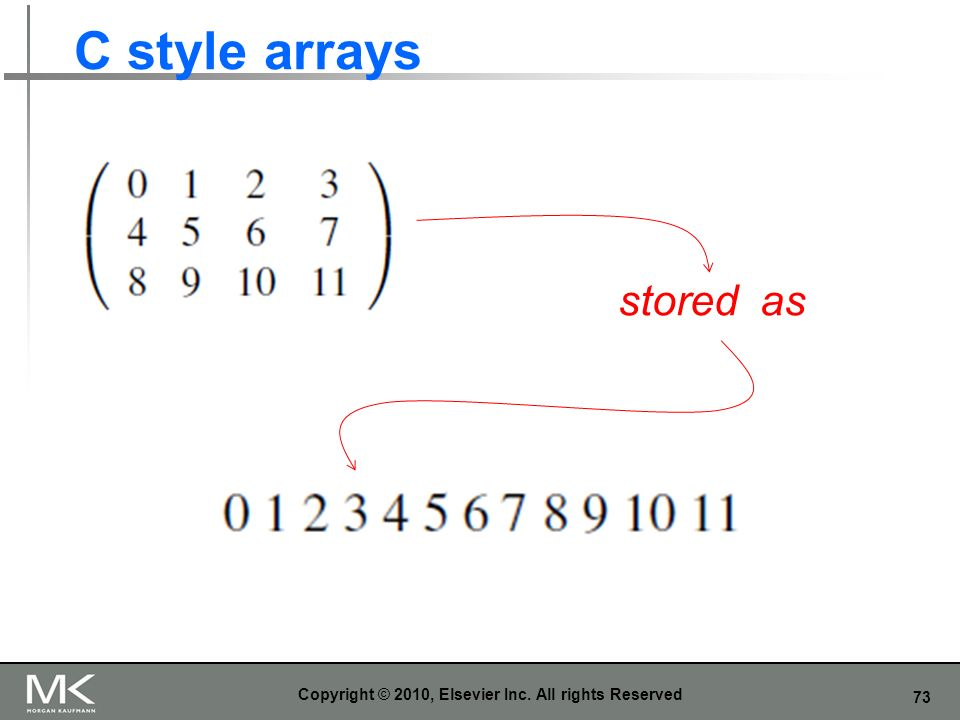 73 C style arrays Copyright © 2010, Elsevier Inc. All rights Reserved stored as