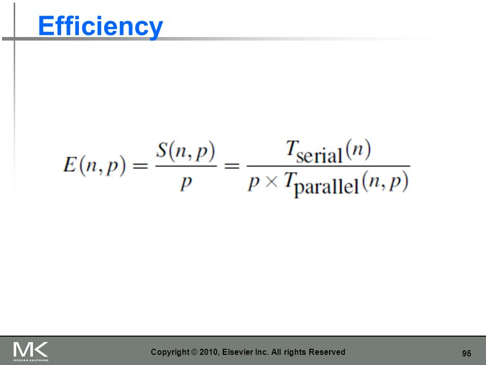 95 Efficiency Copyright © 2010, Elsevier Inc. All rights Reserved