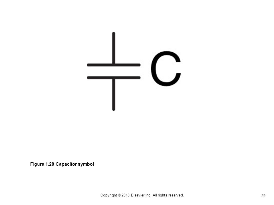 29 Copyright © 2013 Elsevier Inc. All rights reserved. Figure 1.28 Capacitor symbol
