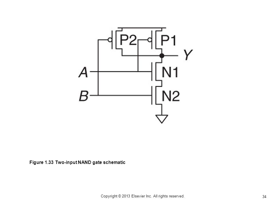 34 Copyright © 2013 Elsevier Inc. All rights reserved. Figure 1.33 Two-input NAND gate schematic