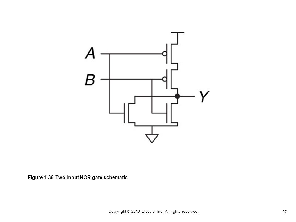 37 Copyright © 2013 Elsevier Inc. All rights reserved. Figure 1.36 Two-input NOR gate schematic