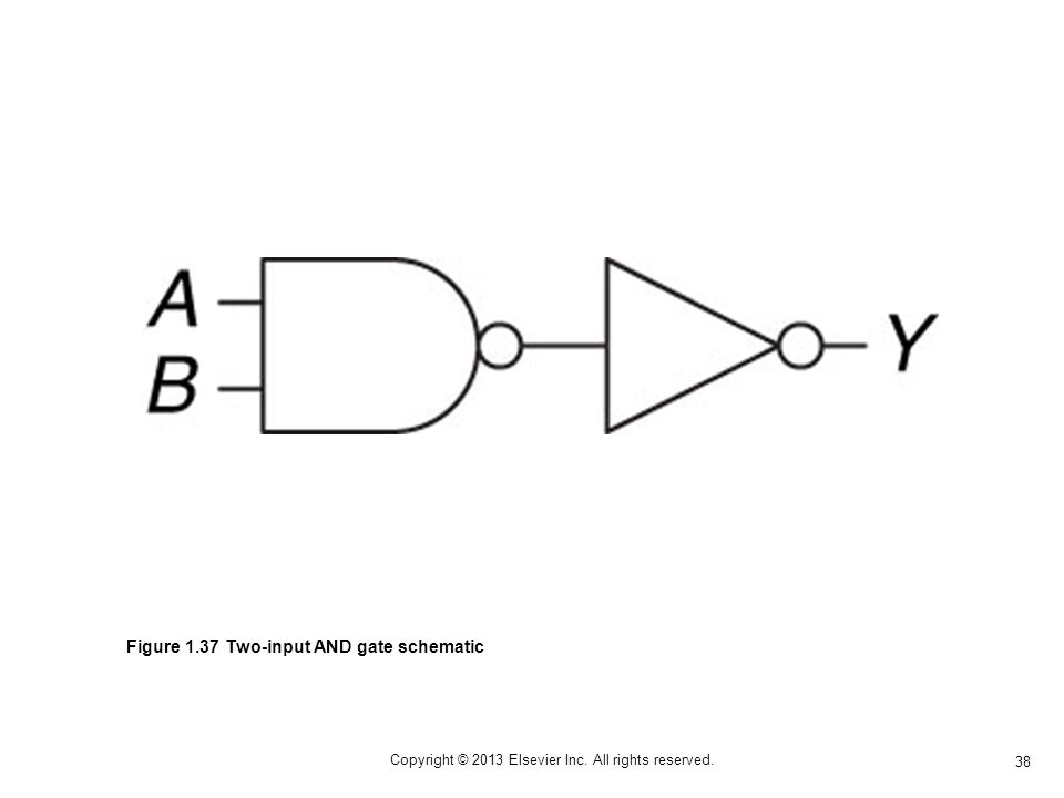 38 Copyright © 2013 Elsevier Inc. All rights reserved. Figure 1.37 Two-input AND gate schematic