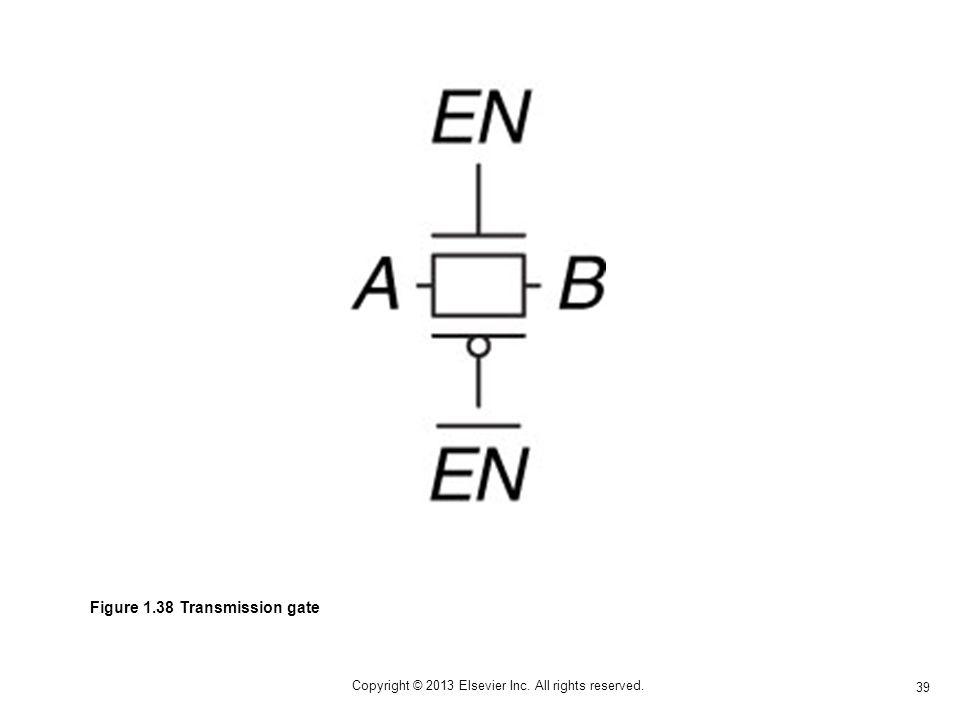 39 Copyright © 2013 Elsevier Inc. All rights reserved. Figure 1.38 Transmission gate
