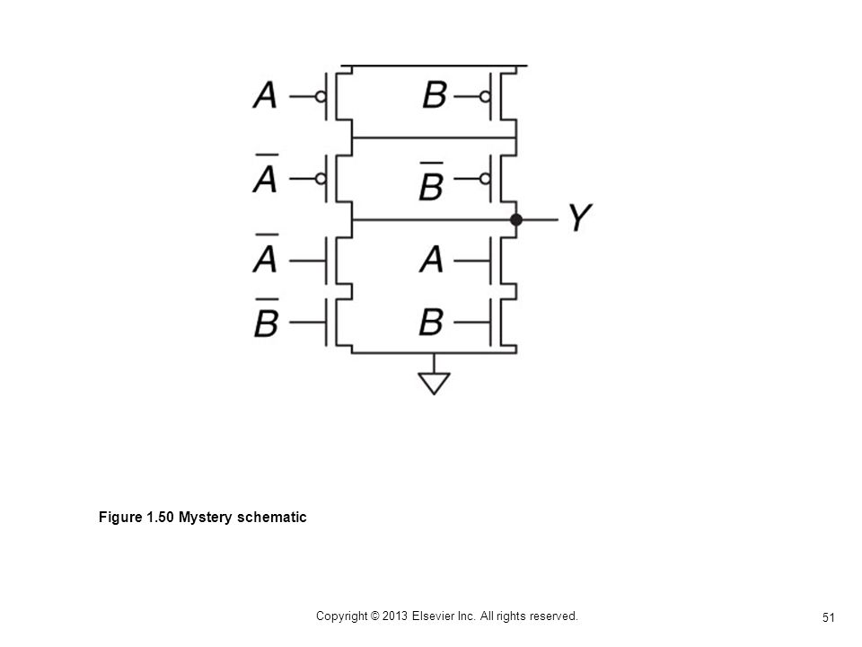 51 Copyright © 2013 Elsevier Inc. All rights reserved. Figure 1.50 Mystery schematic