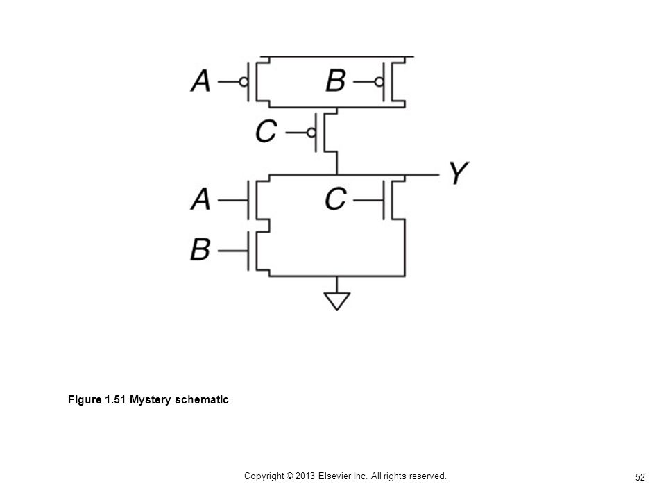 52 Copyright © 2013 Elsevier Inc. All rights reserved. Figure 1.51 Mystery schematic