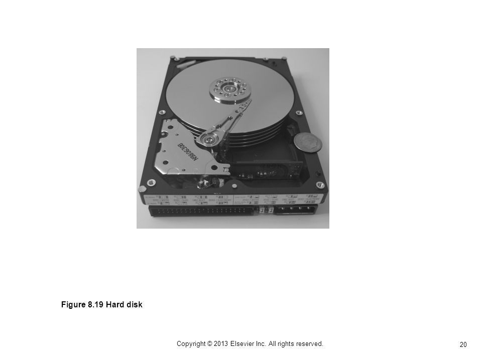 20 Copyright © 2013 Elsevier Inc. All rights reserved. Figure 8.19 Hard disk